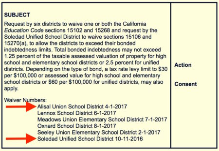 Debt Waivers for Alisal Union School District and Soledad Unified School District
